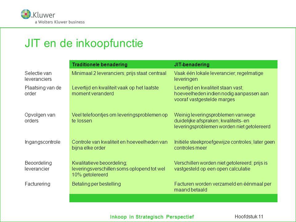 Inkoop in Strategisch Perspectief JIT en de inkoopfunctie Traditionele benaderingJIT-benadering Selectie van leveranciers Minimaal 2 leveranciers; pri