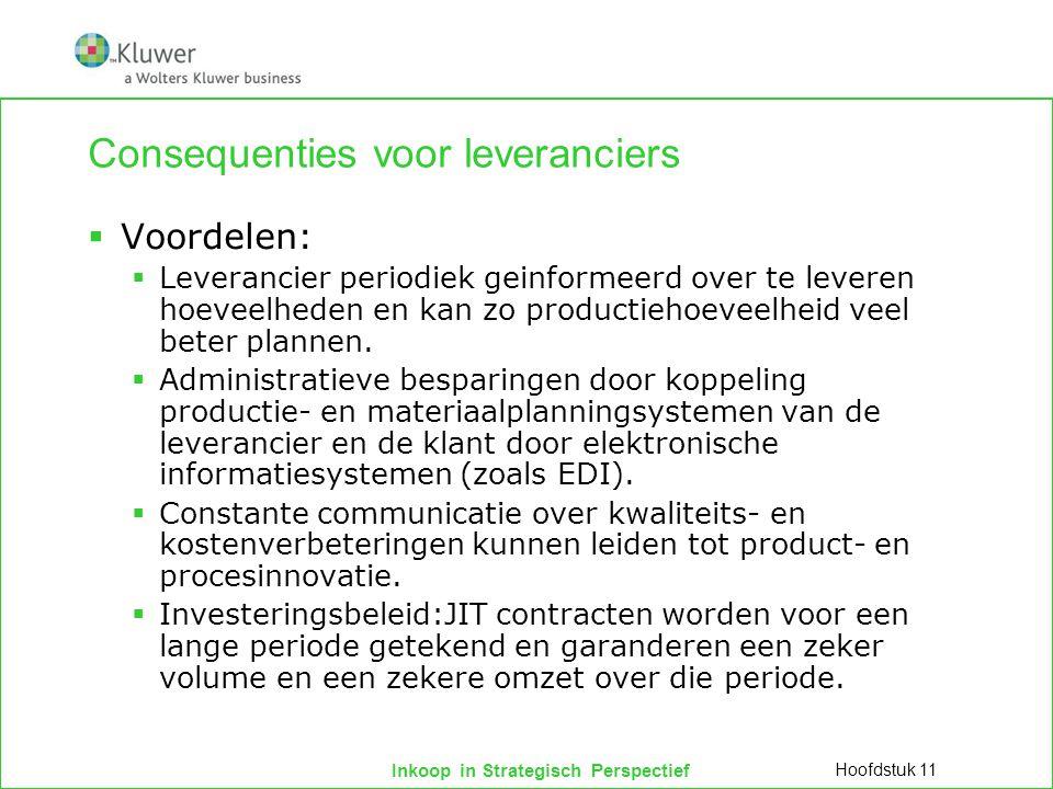 Inkoop in Strategisch Perspectief Consequenties voor leveranciers  Voordelen:  Leverancier periodiek geinformeerd over te leveren hoeveelheden en ka