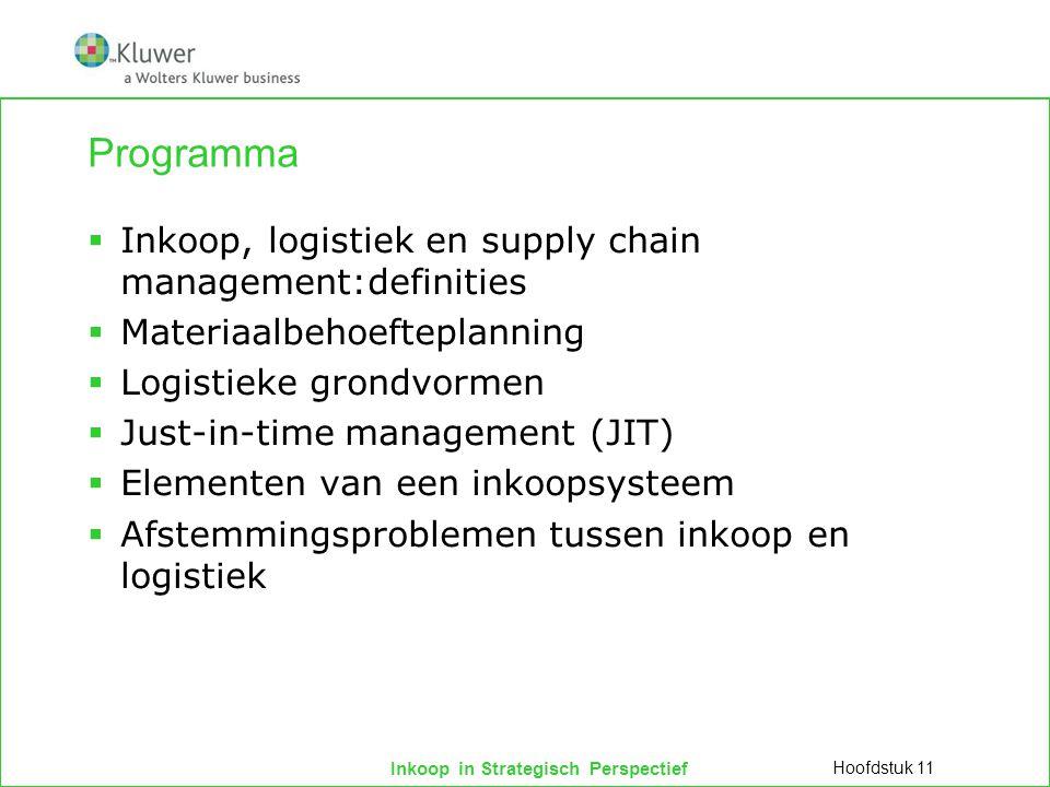 Inkoop in Strategisch Perspectief Programma  Inkoop, logistiek en supply chain management:definities  Materiaalbehoefteplanning  Logistieke grondvo