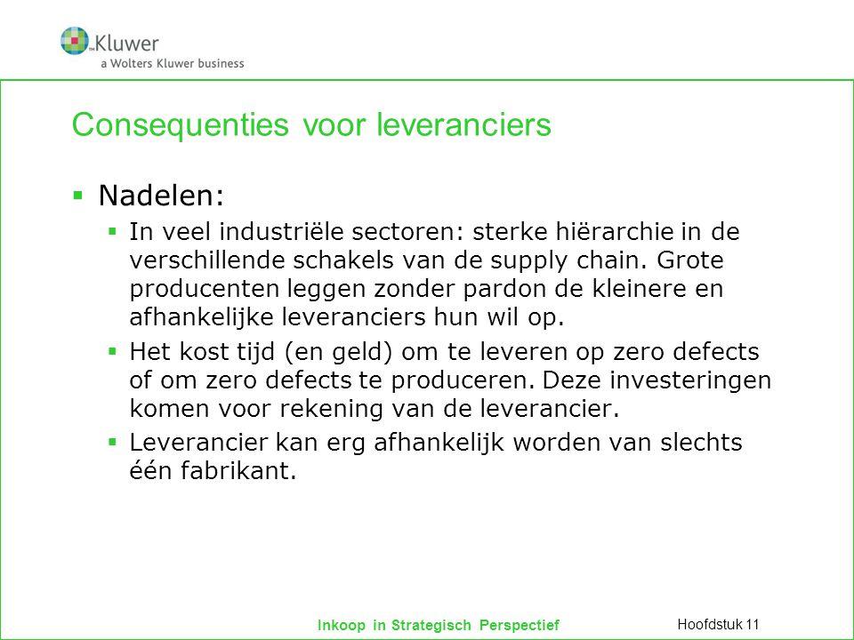 Inkoop in Strategisch Perspectief Consequenties voor leveranciers  Nadelen:  In veel industriële sectoren: sterke hiërarchie in de verschillende sch