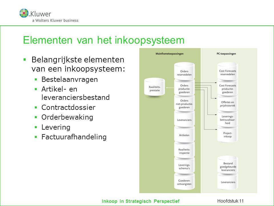 Inkoop in Strategisch Perspectief Elementen van het inkoopsysteem  Belangrijkste elementen van een inkoopsysteem:  Bestelaanvragen  Artikel- en lev