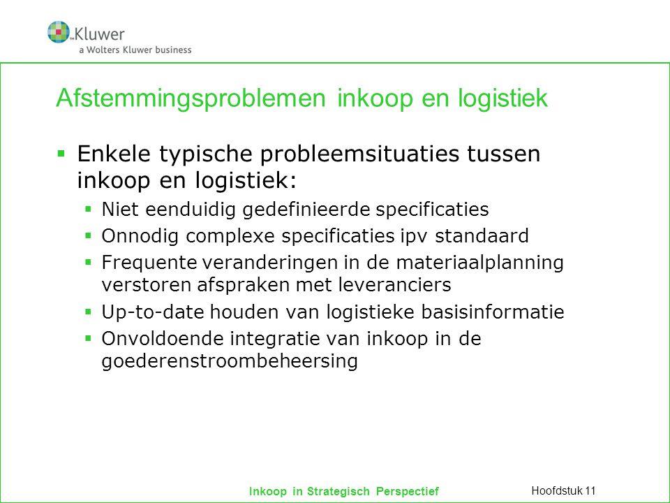Inkoop in Strategisch Perspectief Afstemmingsproblemen inkoop en logistiek  Enkele typische probleemsituaties tussen inkoop en logistiek:  Niet eend