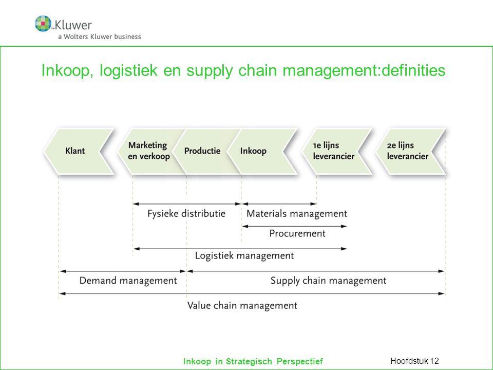 Inkoop in Strategisch Perspectief Inkoop, logistiek en supply chain management:definities Hoofdstuk 12