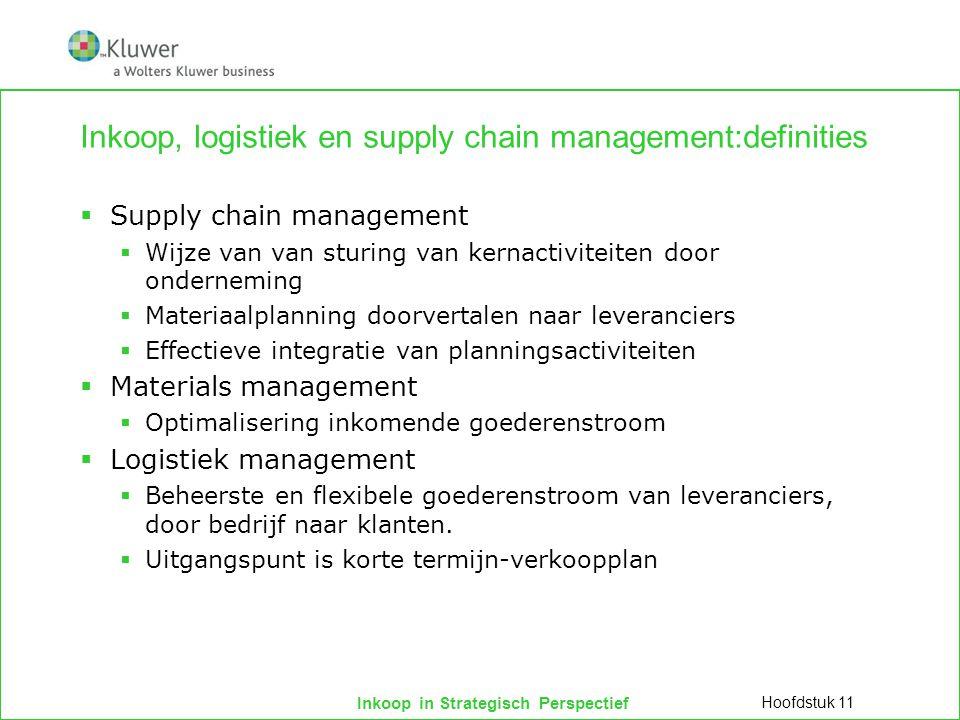 Inkoop in Strategisch Perspectief Inkoop, logistiek en supply chain management:definities  Supply chain management  Wijze van van sturing van kernac