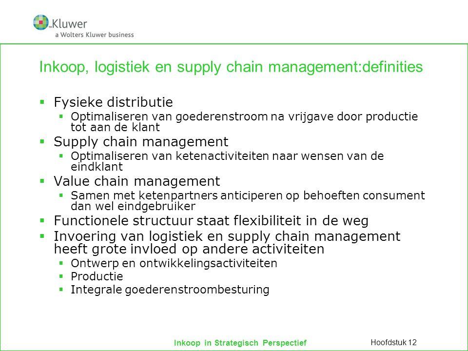 Inkoop in Strategisch Perspectief Inkoop, logistiek en supply chain management:definities  Fysieke distributie  Optimaliseren van goederenstroom na