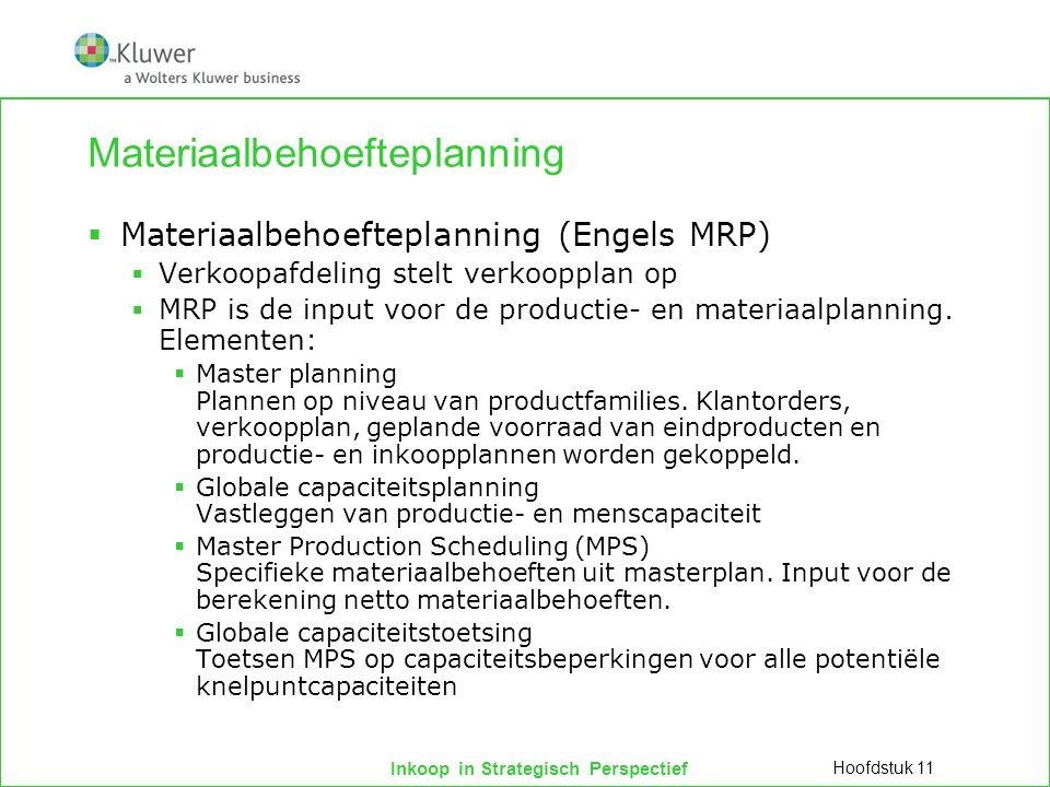 Inkoop in Strategisch Perspectief Materiaalbehoeftenplanning  MRP is de input voor de productie- en materiaalplanning.
