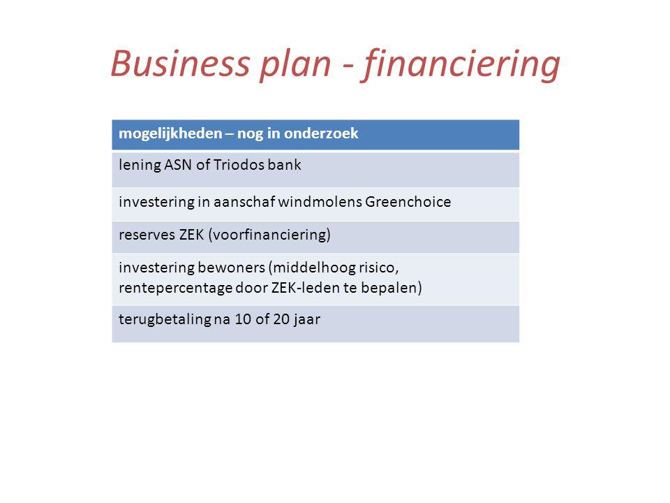 Business plan - financiering mogelijkheden – nog in onderzoek lening ASN of Triodos bank investering in aanschaf windmolens Greenchoice reserves ZEK (voorfinanciering) investering bewoners (middelhoog risico, rentepercentage door ZEK-leden te bepalen) terugbetaling na 10 of 20 jaar