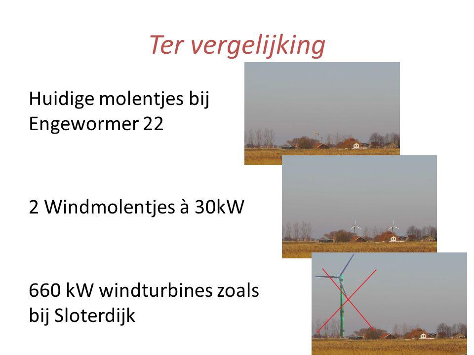 Ter vergelijking Huidige molentjes bij Engewormer 22 2 Windmolentjes à 30kW 660 kW windturbines zoals bij Sloterdijk