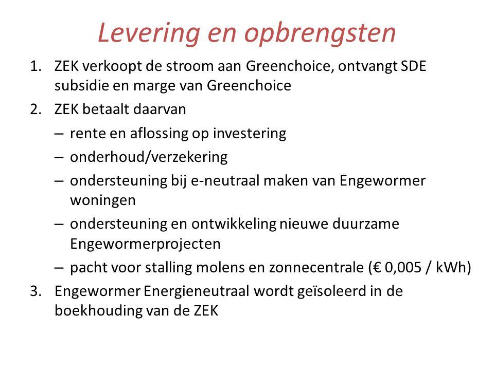 Levering en opbrengsten 1.ZEK verkoopt de stroom aan Greenchoice, ontvangt SDE subsidie en marge van Greenchoice 2.ZEK betaalt daarvan – rente en aflossing op investering – onderhoud/verzekering – ondersteuning bij e-neutraal maken van Engewormer woningen – ondersteuning en ontwikkeling nieuwe duurzame Engewormerprojecten – pacht voor stalling molens en zonnecentrale (€ 0,005 / kWh) 3.Engewormer Energieneutraal wordt geïsoleerd in de boekhouding van de ZEK