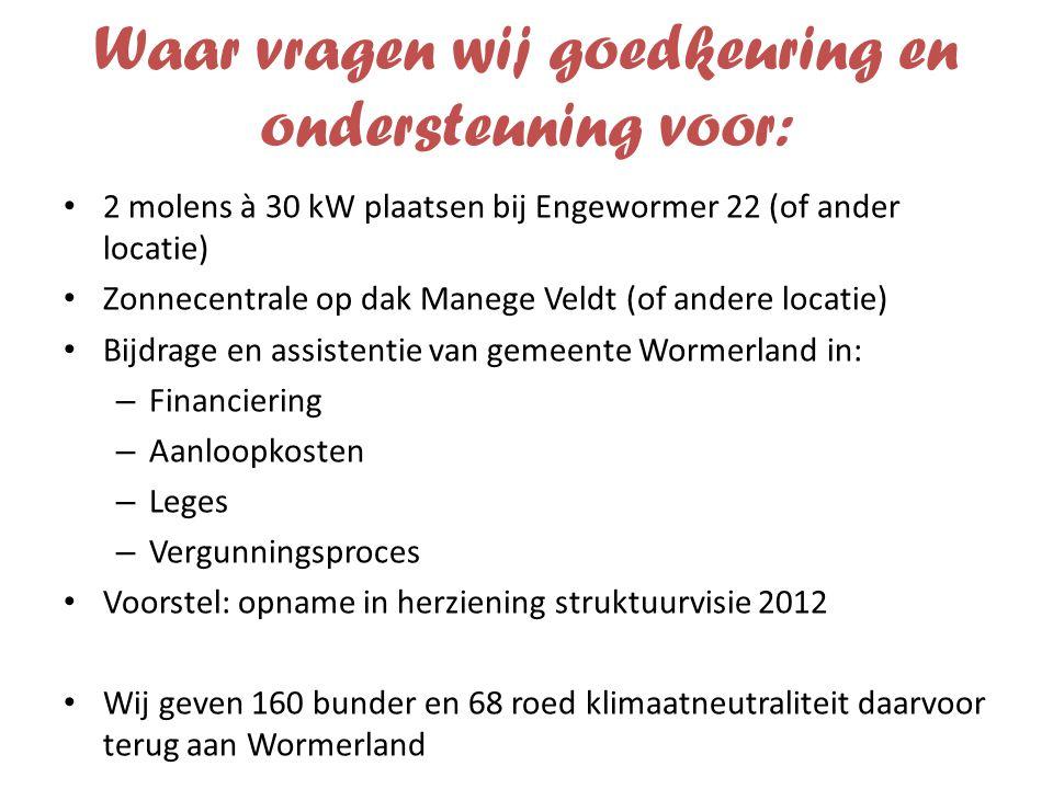 Waar vragen wij goedkeuring en ondersteuning voor: • 2 molens à 30 kW plaatsen bij Engewormer 22 (of ander locatie) • Zonnecentrale op dak Manege Veldt (of andere locatie) • Bijdrage en assistentie van gemeente Wormerland in: – Financiering – Aanloopkosten – Leges – Vergunningsproces • Voorstel: opname in herziening struktuurvisie 2012 • Wij geven 160 bunder en 68 roed klimaatneutraliteit daarvoor terug aan Wormerland