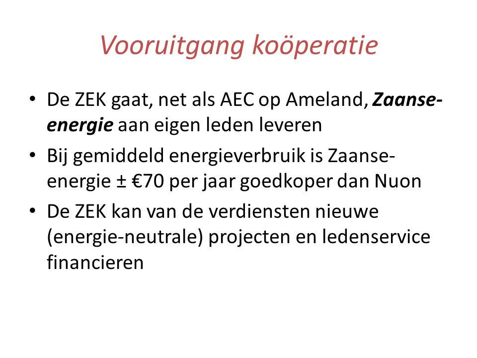 Vooruitgang koöperatie • De ZEK gaat, net als AEC op Ameland, Zaanse- energie aan eigen leden leveren • Bij gemiddeld energieverbruik is Zaanse- energie ± €70 per jaar goedkoper dan Nuon • De ZEK kan van de verdiensten nieuwe (energie-neutrale) projecten en ledenservice financieren