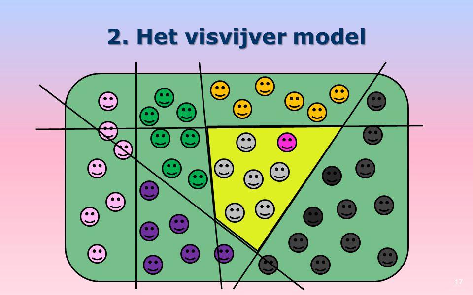 2. Het visvijver model 17