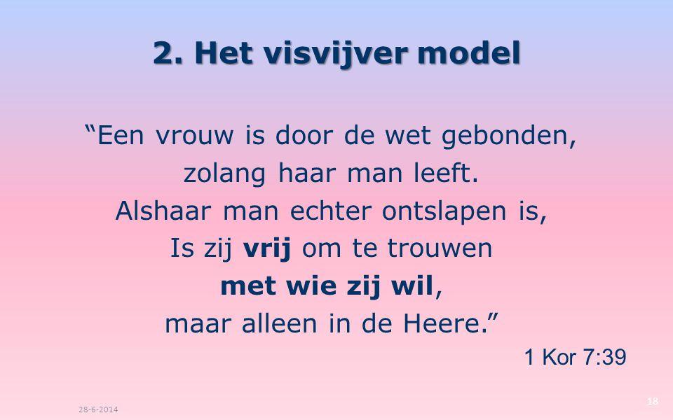 2. Het visvijver model Een vrouw is door de wet gebonden, zolang haar man leeft.