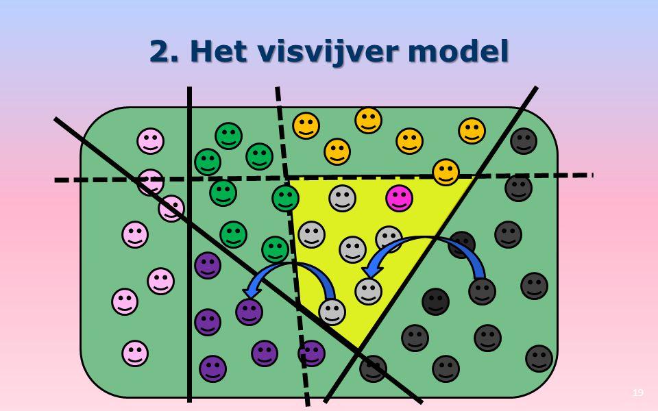 2. Het visvijver model 19