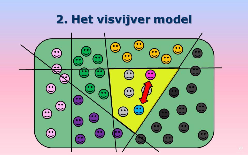 2. Het visvijver model 20