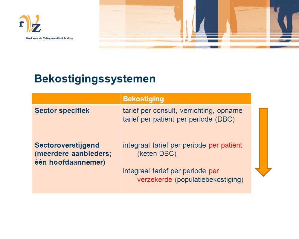 Bekostigingssystemen Bekostiging Sector specifiek Sectoroverstijgend (meerdere aanbieders; één hoofdaannemer) tarief per consult, verrichting, opname tarief per patiënt per periode (DBC) integraal tarief per periode per patiënt (keten DBC) integraal tarief per periode per verzekerde (populatiebekostiging)