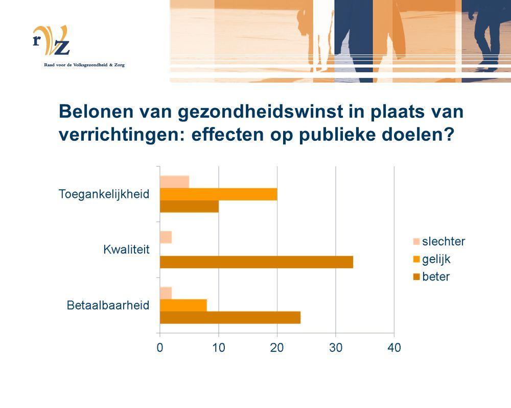 Belonen van gezondheidswinst in plaats van verrichtingen: effecten op publieke doelen