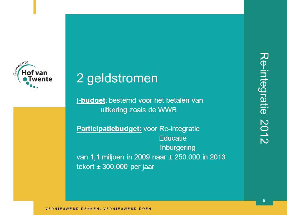 V E R N I E U W E N D D E N K E N, V E R N I E U W E N D D O E N titel presentatie 5 Re-integratie 2012 2 geldstromen I-budget: bestemd voor het betalen van uitkering zoals de WWB Participatiebudget: voor Re-integratie Educatie Inburgering van 1,1 miljoen in 2009 naar ± 250.000 in 2013 tekort ± 300.000 per jaar