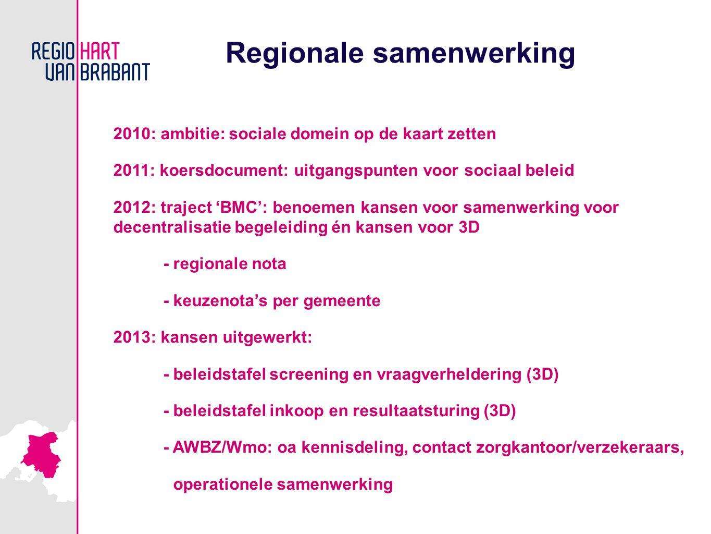 Regionale samenwerking 2010: ambitie: sociale domein op de kaart zetten 2011: koersdocument: uitgangspunten voor sociaal beleid 2012: traject 'BMC': b