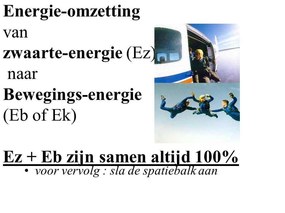 Energie-omzetting van zwaarte-energie (Ez) naar Bewegings-energie (Eb of Ek) Ez + Eb zijn samen altijd 100% •voor vervolg : sla de spatiebalk aan