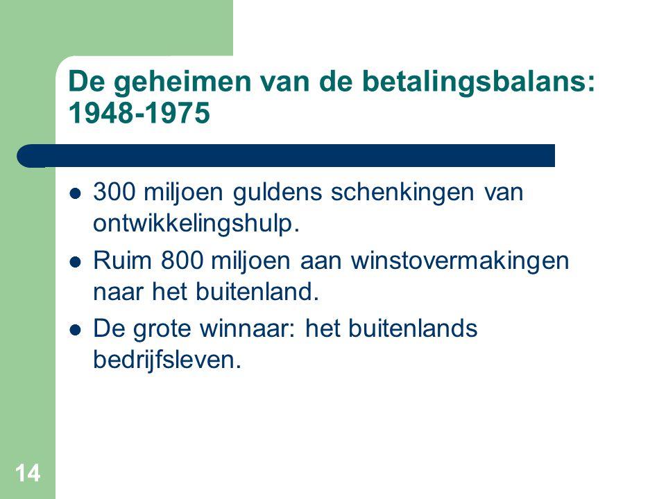 14 De geheimen van de betalingsbalans: 1948-1975  300 miljoen guldens schenkingen van ontwikkelingshulp.  Ruim 800 miljoen aan winstovermakingen naa
