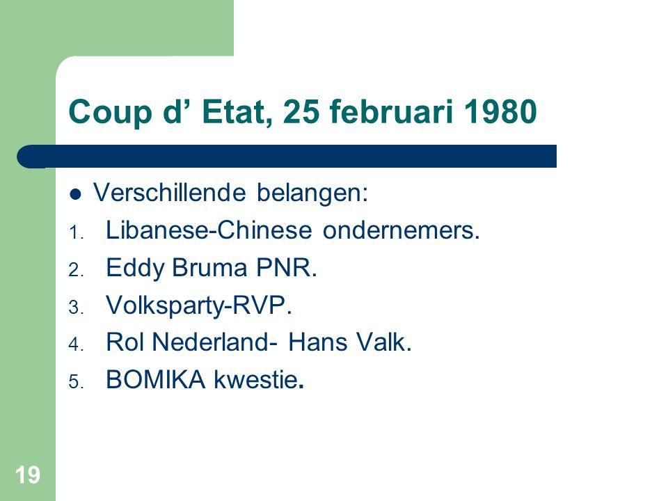 Coup d' Etat, 25 februari 1980  Verschillende belangen: 1. Libanese-Chinese ondernemers. 2. Eddy Bruma PNR. 3. Volksparty-RVP. 4. Rol Nederland- Hans