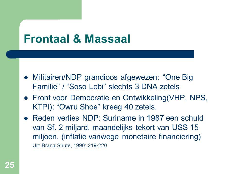 """Frontaal & Massaal  Militairen/NDP grandioos afgewezen: """"One Big Familie"""" / """"Soso Lobi"""" slechts 3 DNA zetels  Front voor Democratie en Ontwikkeling("""