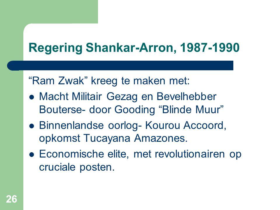 """Regering Shankar-Arron, 1987-1990 """"Ram Zwak"""" kreeg te maken met:  Macht Militair Gezag en Bevelhebber Bouterse- door Gooding """"Blinde Muur""""  Binnenla"""
