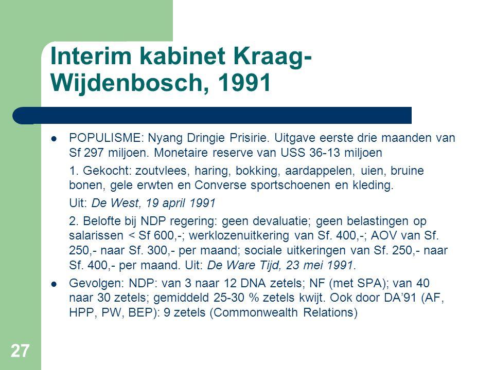 Interim kabinet Kraag- Wijdenbosch, 1991  POPULISME: Nyang Dringie Prisirie. Uitgave eerste drie maanden van Sf 297 miljoen. Monetaire reserve van US