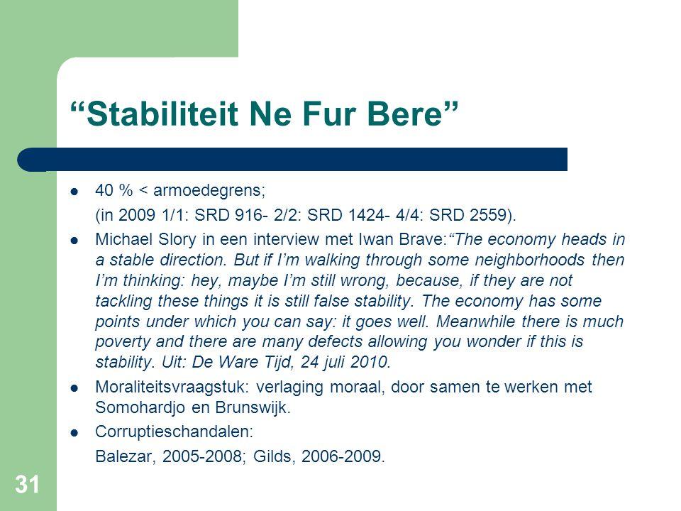 """""""Stabiliteit Ne Fur Bere""""  40 % < armoedegrens; (in 2009 1/1: SRD 916- 2/2: SRD 1424- 4/4: SRD 2559).  Michael Slory in een interview met Iwan Brave"""