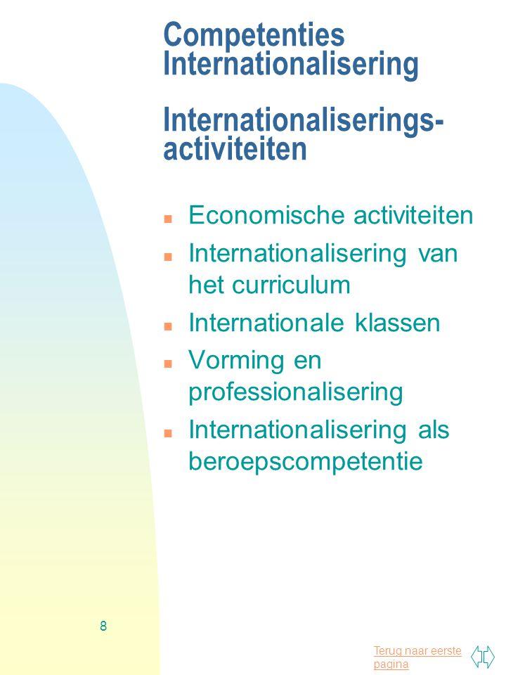Terug naar eerste pagina 9 Competenties Internationalisering Kenmerkende beroepssituaties: voorbeelden (1) n Nivo van (vak)didactisch handelen: n Het bespreekbaar maken van globalisering in de klas in relatie tot de persoonlijke betrokkenheid n Het in teamverband voorbereiden en uitvoeren van (vakoverschrijdende) internationale projecten en uitwisselingen n in teamverband ontwikkelen en uitvoeren van een beleidsplan internationalisering n Relatie met organisatorisch handelen