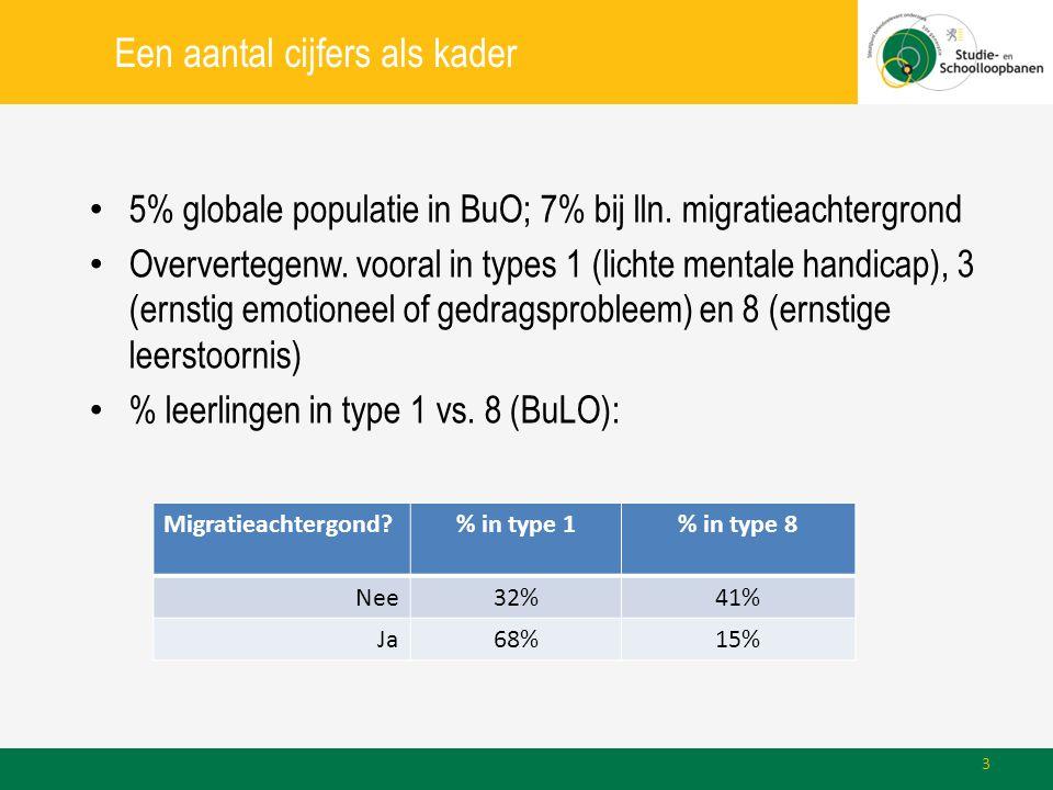 Een aantal cijfers als kader • 5% globale populatie in BuO; 7% bij lln. migratieachtergrond • Oververtegenw. vooral in types 1 (lichte mentale handica
