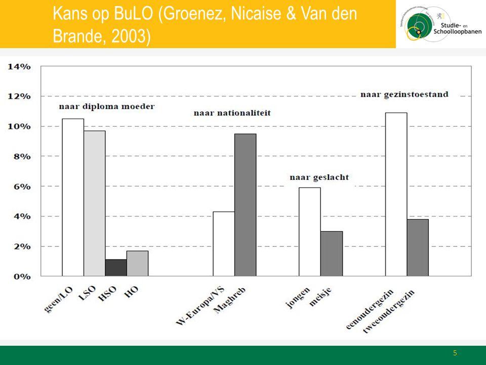 Kans op BuLO (Groenez, Nicaise & Van den Brande, 2003) 5