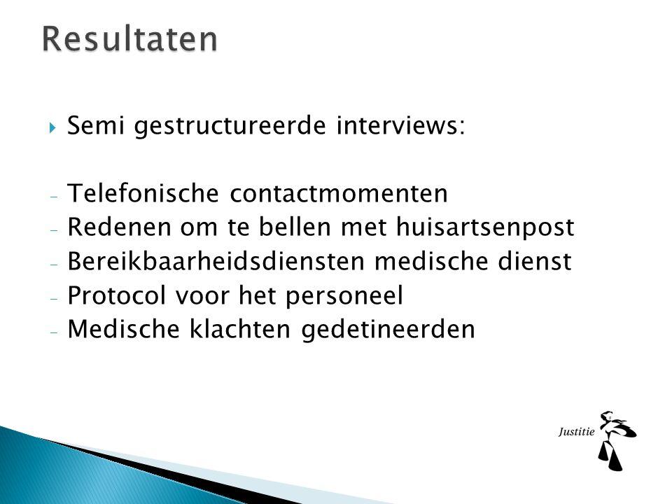  Semi gestructureerde interviews: - Telefonische contactmomenten - Redenen om te bellen met huisartsenpost - Bereikbaarheidsdiensten medische dienst - Protocol voor het personeel - Medische klachten gedetineerden