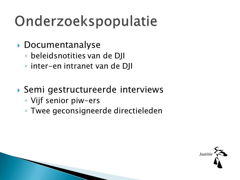  Documentanalyse ◦ beleidsnotities van de DJI ◦ inter-en intranet van de DJI  Semi gestructureerde interviews ◦ Vijf senior piw-ers ◦ Twee geconsigneerde directieleden
