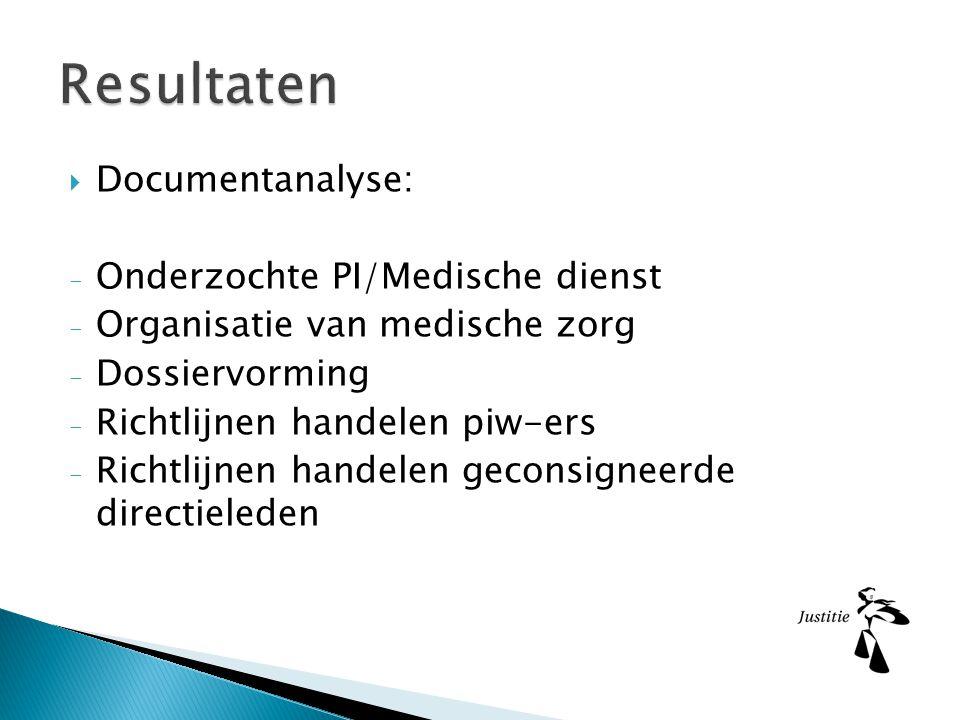  Documentanalyse: - Onderzochte PI/Medische dienst - Organisatie van medische zorg - Dossiervorming - Richtlijnen handelen piw-ers - Richtlijnen handelen geconsigneerde directieleden