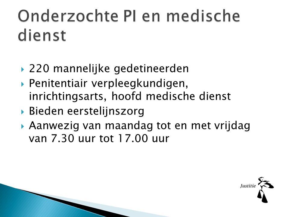  220 mannelijke gedetineerden  Penitentiair verpleegkundigen, inrichtingsarts, hoofd medische dienst  Bieden eerstelijnszorg  Aanwezig van maandag tot en met vrijdag van 7.30 uur tot 17.00 uur