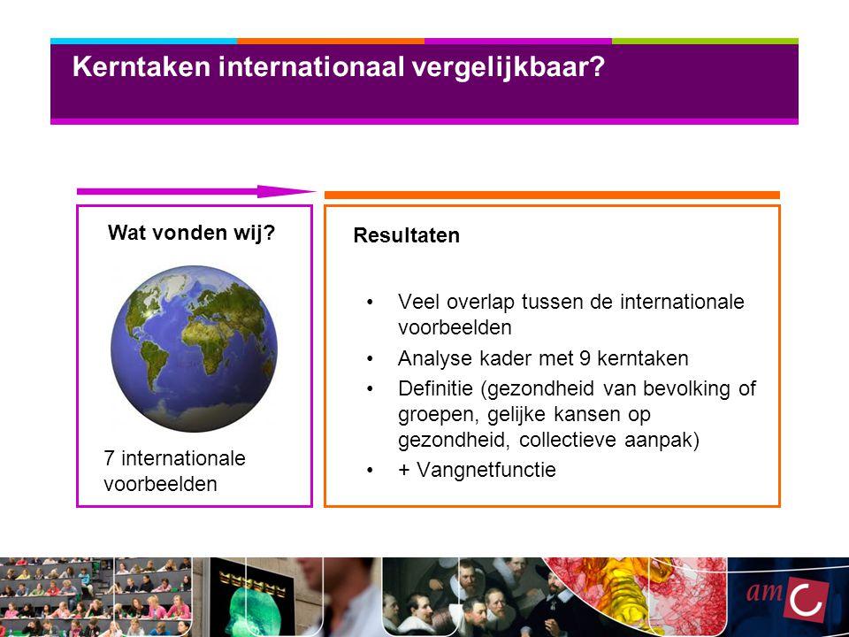 Kerntaken internationaal vergelijkbaar? 7 internationale voorbeelden Wat vonden wij? Resultaten •Veel overlap tussen de internationale voorbeelden •An