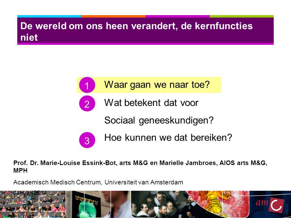 Oratie 11-12-2013 m.l.essink-bot@amc.uva.nlm.l.essink-bot@amc.uva.nl en ik stuur u de link