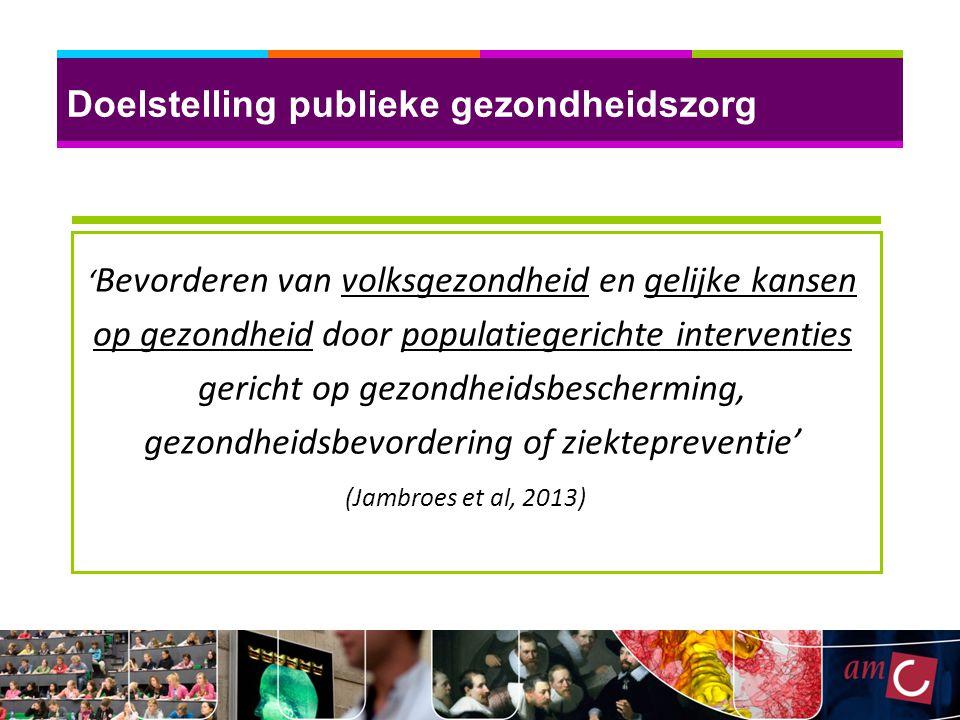 ' Bevorderen van volksgezondheid en gelijke kansen op gezondheid door populatiegerichte interventies gericht op gezondheidsbescherming, gezondheidsbev