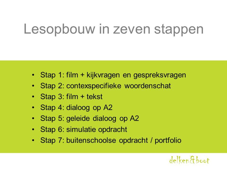 Lesopbouw in zeven stappen •Stap 1: film + kijkvragen en gespreksvragen •Stap 2: contexspecifieke woordenschat •Stap 3: film + tekst •Stap 4: dialoog