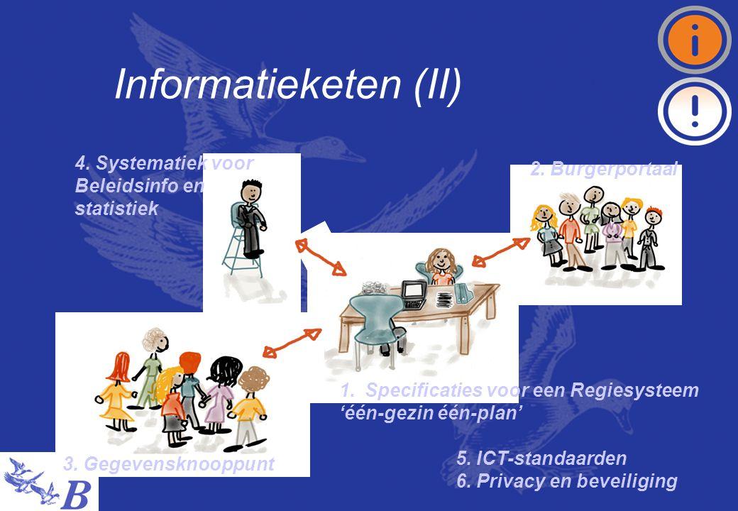 Informatieketen (II) 3.Gegevensknooppunt 4. Systematiek voor Beleidsinfo en statistiek 2.