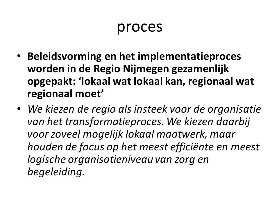 proces • Beleidsvorming en het implementatieproces worden in de Regio Nijmegen gezamenlijk opgepakt: 'lokaal wat lokaal kan, regionaal wat regionaal m