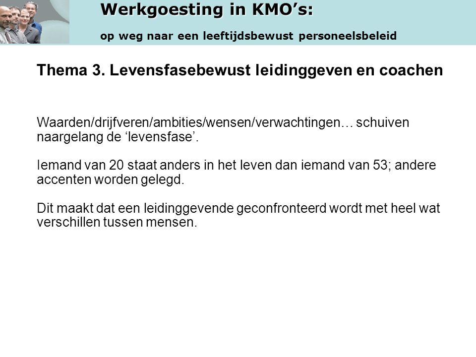 Werkgoesting in KMO's: op weg naar een leeftijdsbewust personeelsbeleid Thema 3. Levensfasebewust leidinggeven en coachen Waarden/drijfveren/ambities/