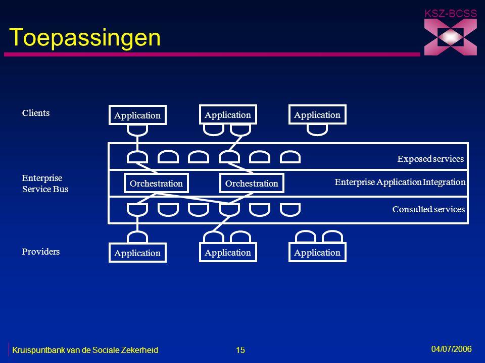 15 Kruispuntbank van de Sociale Zekerheid KSZ-BCSS 04/07/2006 Toepassingen Application Orchestration Enterprise Application Integration Exposed servic