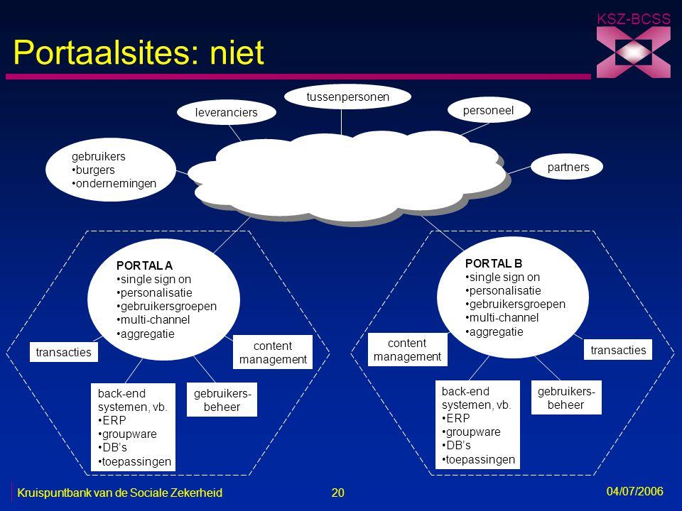 20 Kruispuntbank van de Sociale Zekerheid KSZ-BCSS 04/07/2006 Portaalsites: niet gebruikers •burgers •ondernemingen leveranciers partners personeel tu
