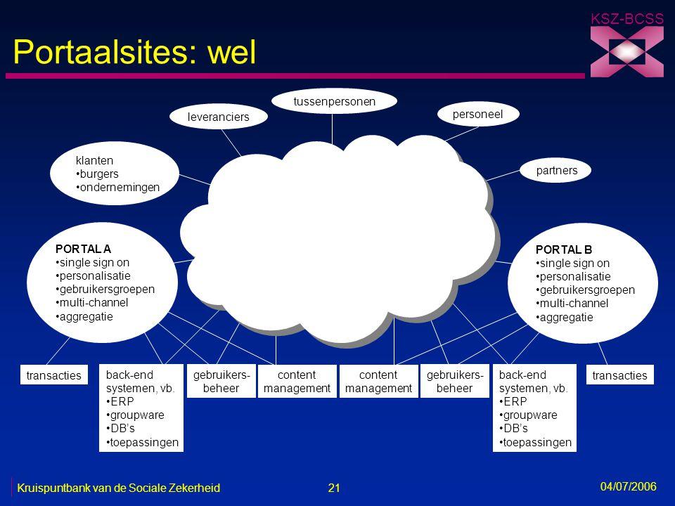 21 Kruispuntbank van de Sociale Zekerheid KSZ-BCSS 04/07/2006 Portaalsites: wel klanten •burgers •ondernemingen leveranciers partners personeel tussen