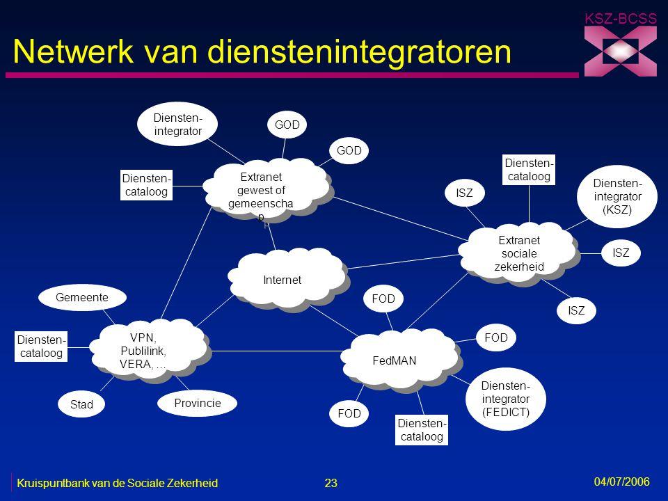 23 Kruispuntbank van de Sociale Zekerheid KSZ-BCSS 04/07/2006 Netwerk van dienstenintegratoren Internet Extranet gewest of gemeenscha p Extranet gewes