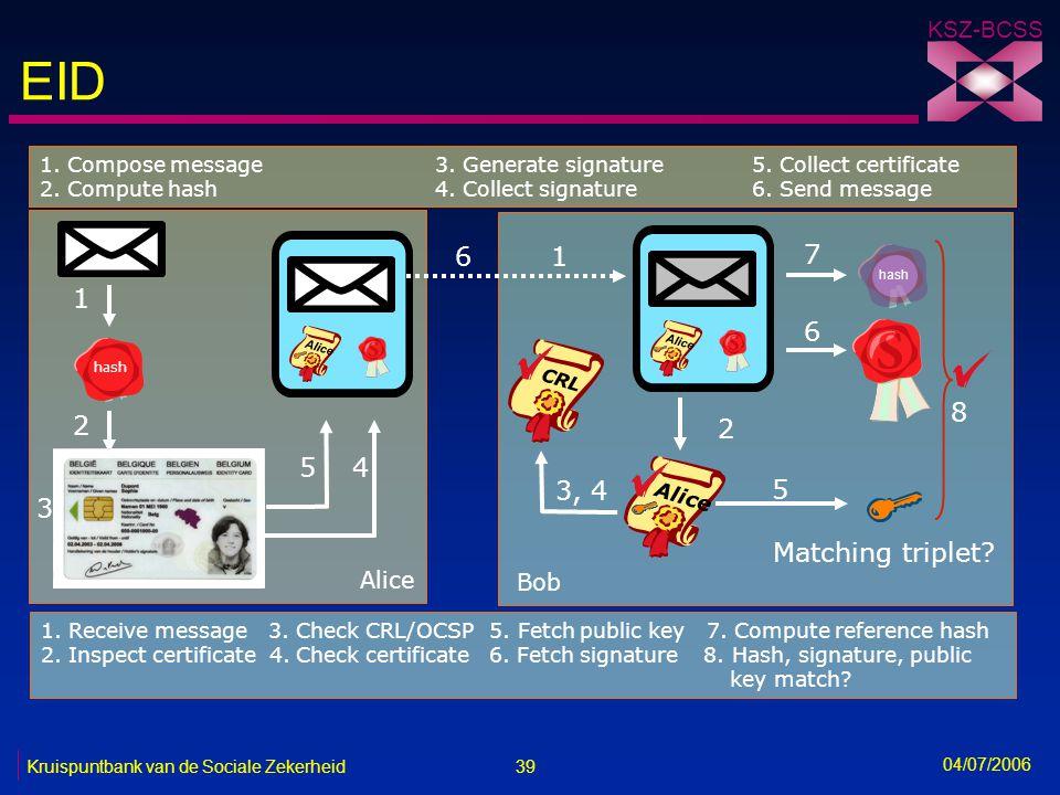 39 Kruispuntbank van de Sociale Zekerheid KSZ-BCSS 04/07/2006 EID 1. Receive message 3. Check CRL/OCSP 5. Fetch public key 7. Compute reference hash 2