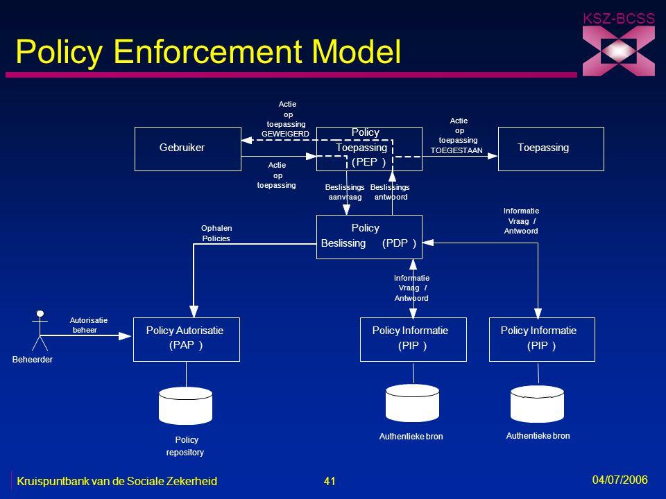 41 Kruispuntbank van de Sociale Zekerheid KSZ-BCSS 04/07/2006 Policy Enforcement Model Gebruiker Policy Toepassing (PEP) Toepassing Policy Beslissing(